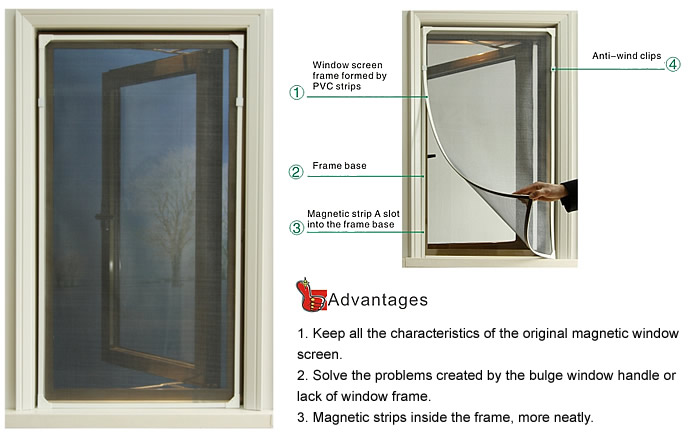 Parts of a Window  Window Anatomy  Glossary Pella